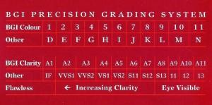 diamond grading certificate